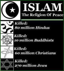 Islam the religion of peace